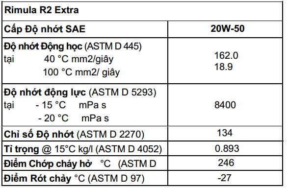 Dầu động cơ Shell Rimula R2 Extra 20W50 03