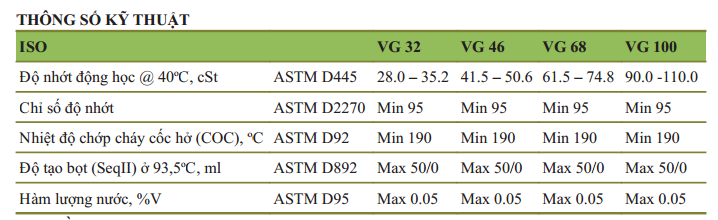 Dầu nhớt thủy lực saigon petro sp huydraulic vg 32 vg 46 vg 68 aw 68