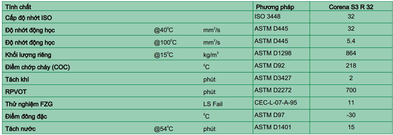 Thông số kỹ thuật chi tiết dầu máy né khí trục vít Shell Corena S3 R32